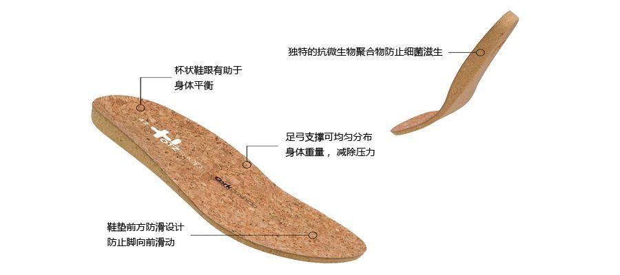 蜈蚣精的出游必备战靴 旅行路上皆战场 旅游资讯 第24张